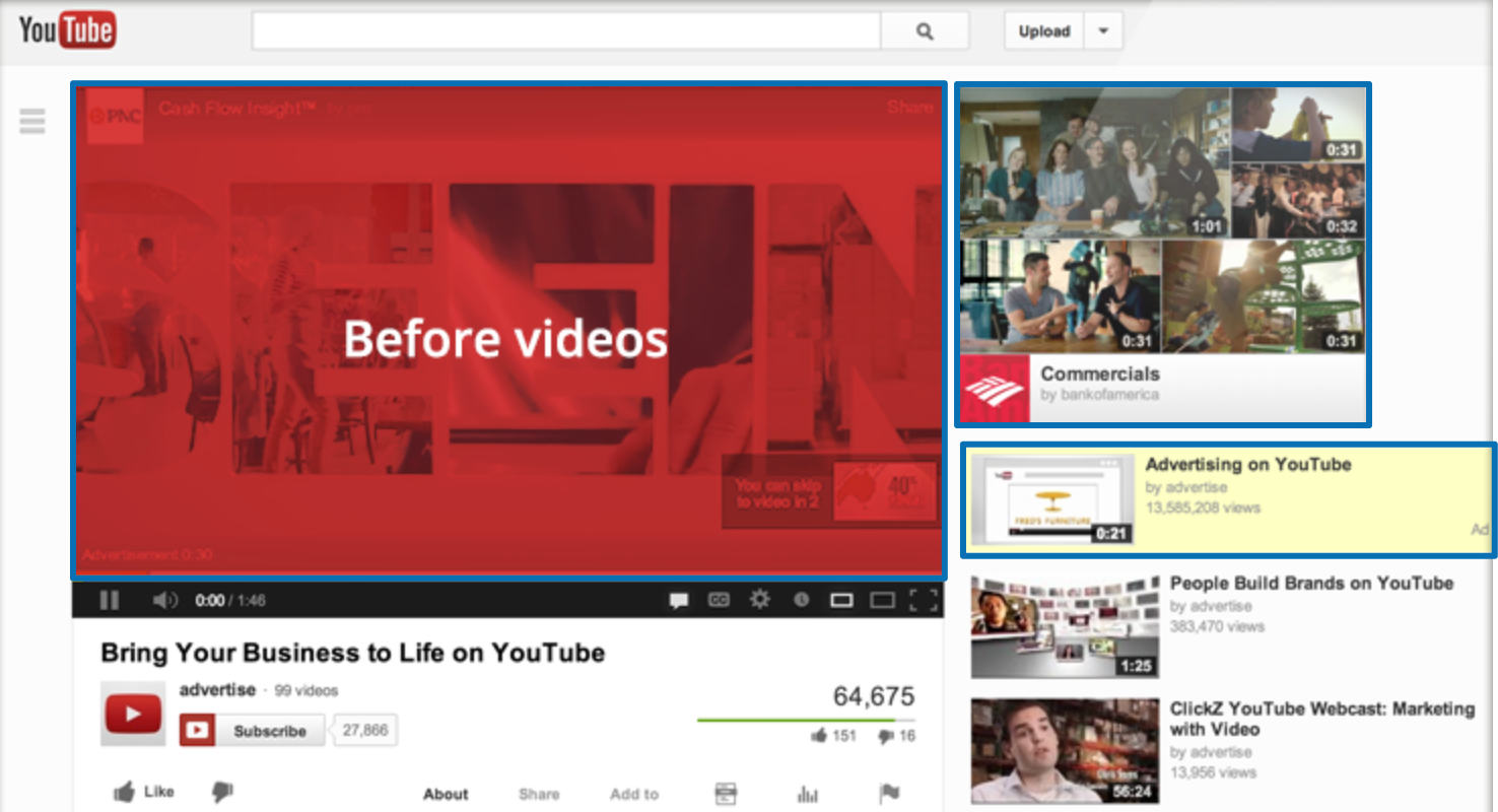 YouTube Campaign